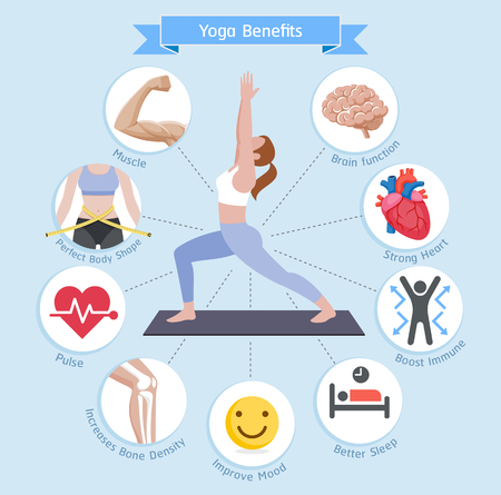 Yoga benefits. Vector illustrations diagram. Иллюстрация