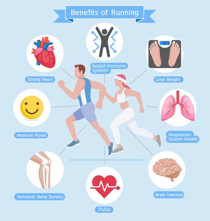 Korzyści z biegania. Schemat ilustracji wektorowych.