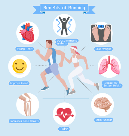Benefits of running. Vector illustrations diagram.