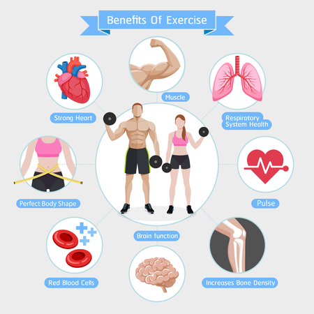 Benefits of exercise. Vector illustrations diagram.  イラスト・ベクター素材