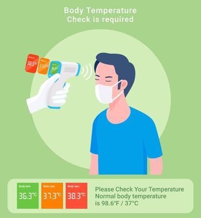 Checking body temperature concept vector illustrations.