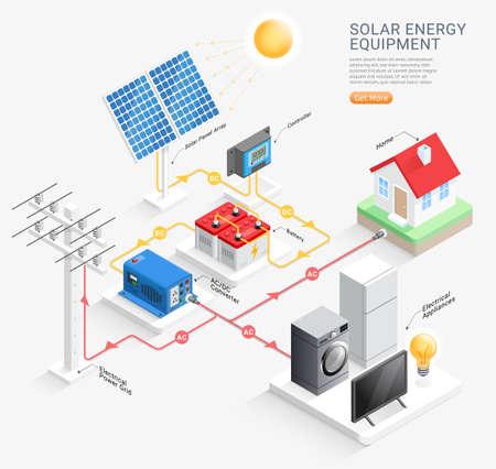 Solar energy equipment system vector illustrations.