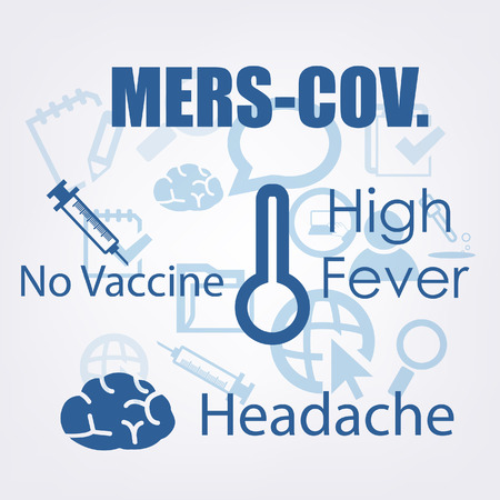 corona: MERS-COV or Middle East Respiratory Syndrome Corona Virus Symptoms with Infographics style.