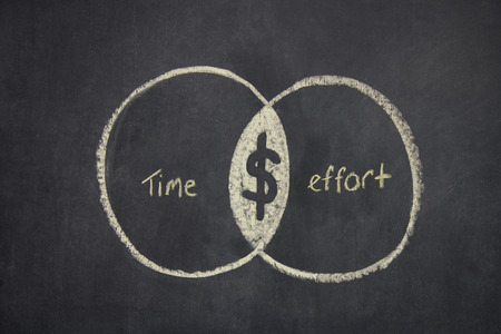 two overlapping circles drawn on a chalk board, one representing time, the other effort.Where they overlap is the dollar symbol