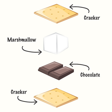 Cracker with chocolate and marshmallow
