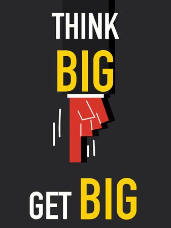 Word THINK BIG GET BIG Vector