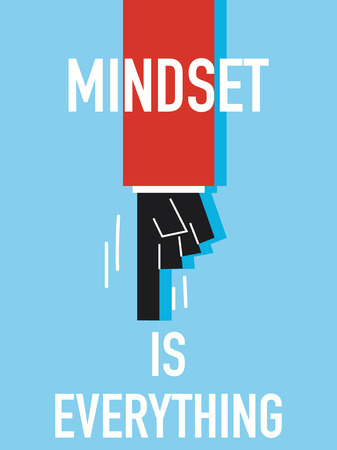 mindset: Words MINDSET IS EVERYTHING