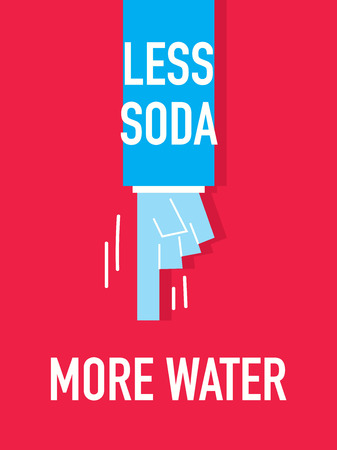 less: Words LESS SODA MORE WATER