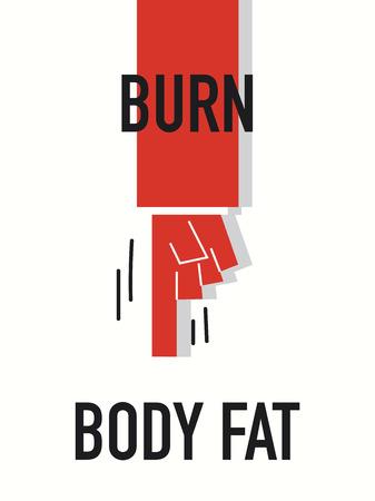 quemadura: Palabras quemar la grasa corporal Vectores