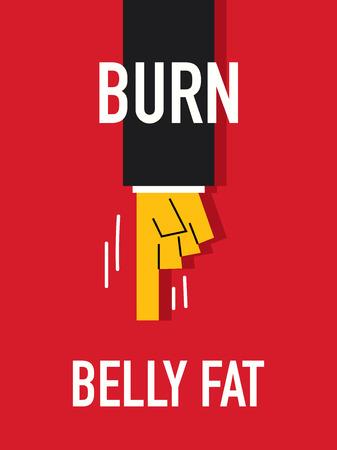 quemadura: Palabras quemar grasa del vientre Vectores