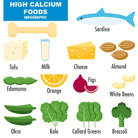 Alimentos de alta de calcio infografía