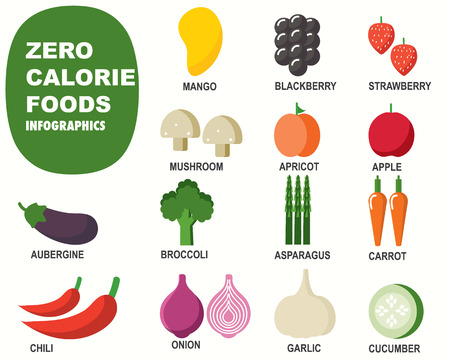calorie: Zero Calorie Foods infographics Illustration