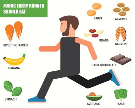 runners: FOOD RUNNER SHOULD EAT INFOGRAPHICS