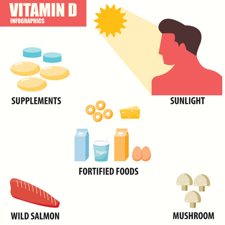 vitamins pills: Vitamin D infographics Illustration