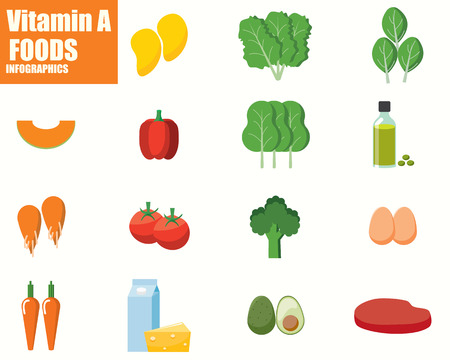 fruits and vegetables: Vitamin A Foods infographics