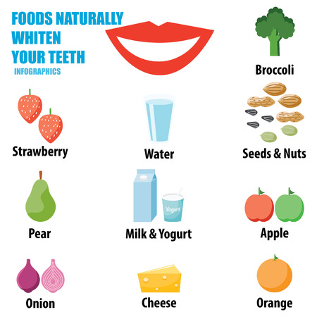 Foods Naturally Whiten Your Teeth