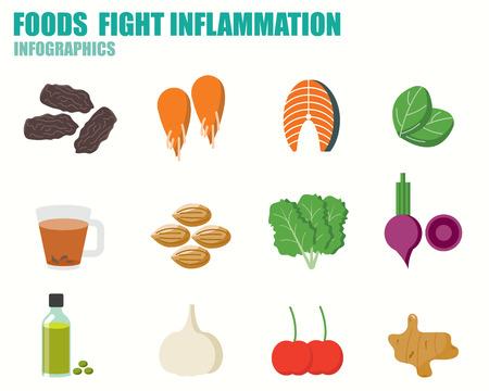 음식은 염증을 싸움 일러스트