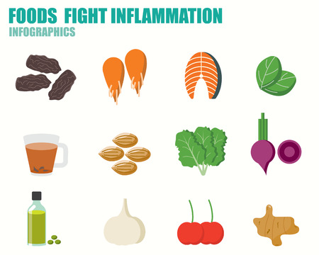 Foods Fight Inflammation Ilustrace