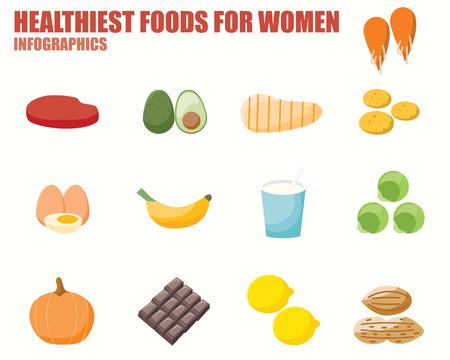 Healthiest foods for women Ilustração