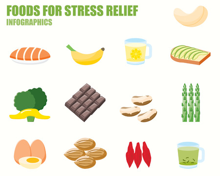 stress relief: FOODS FOR STRESS RELIEF infographics