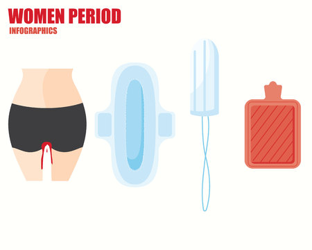 the period: WOMEN PERIOD infographics