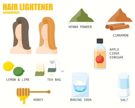 Hair Lightener infographics