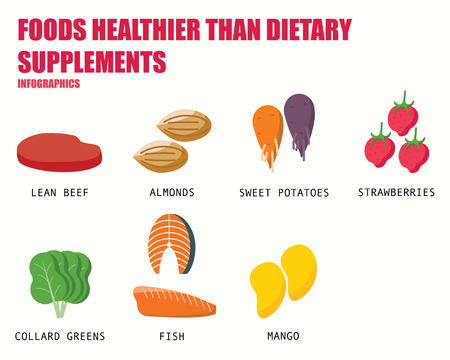 dietary supplements: FOODS HEALTHIER THAN DIETARY SUPPLEMENTS