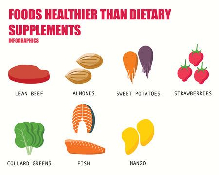healthier: FOODS HEALTHIER THAN DIETARY SUPPLEMENTS