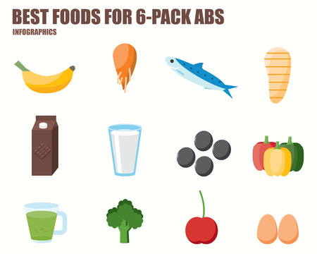 six pack abs: BEST FOODS FOR SIX PACK ABS infographics