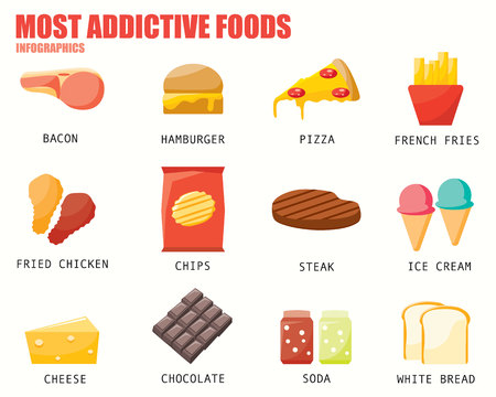 addictive: MOST ADDICTIVE FOODS infographics