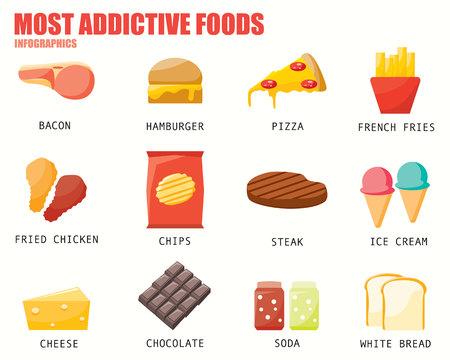MOST ADDICTIVE FOODS infographics