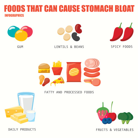 processed food: FOODS THAT CAN CAUSE STOMACH BLOAT infographics Illustration