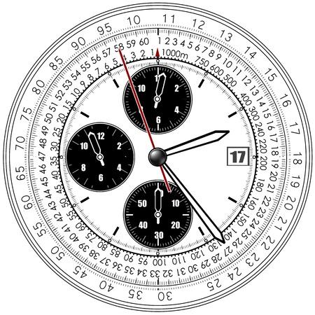 chronometer: clocks