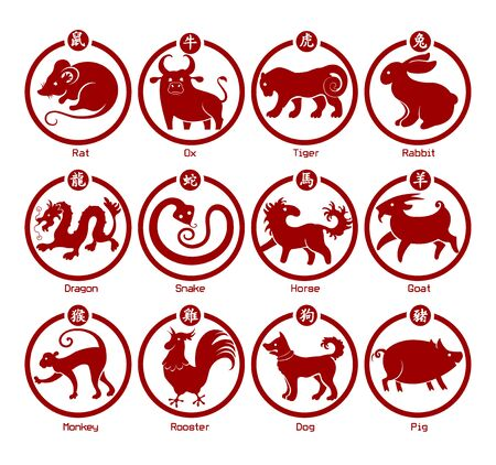 Twelve animals of the Chinese zodiac. Each in a medallion with a Chinese character.