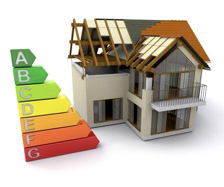 votaciones: Casa en construcci�n con energ�a puntuaciones