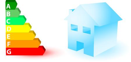 votaciones: Casa con energ�a puntuaciones
