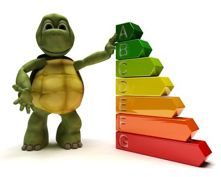 votaciones: Render 3D de una tortuga con las valoraciones de la energ�a