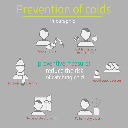 colds: set of characters in a flat style.  Ways to prevent colds Illustration