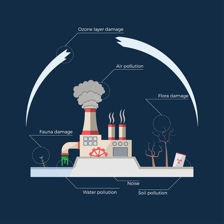 ozone layer: Ecological problems: environmental pollution vector concept in flat design and monochromatic colors. Factory building pouring wastes. Dark background. Infographics. Illustration