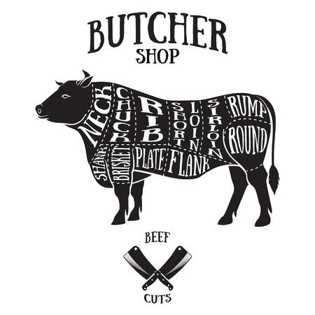 steak plate: Carnicero corta esquema de ilustraci�n dibujados a beef.Hand de estilo vintage Vectores