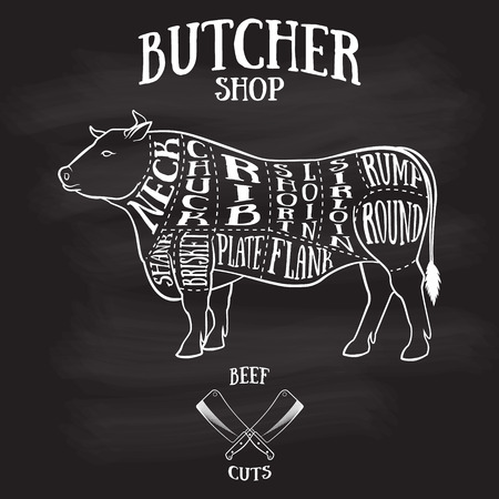 Butcher cuts scheme of beef.Hand-drawn illustration of vintage style Banco de Imagens - 41695394