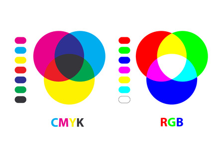 modes: Vector chart explaining difference between CMYK and RGB color modes. Illustration