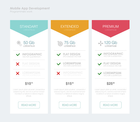 price development: three tariffs. interface for the site. ui ux vector banner for web app