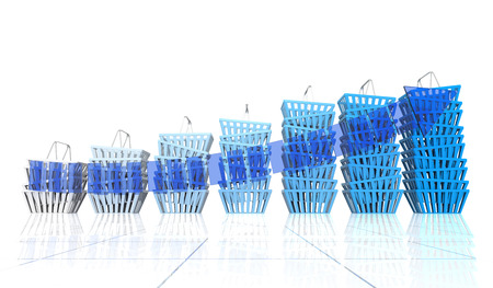 barchart: Shopping Barchart