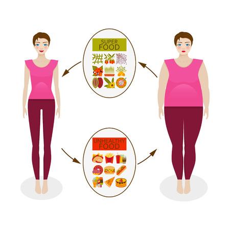 La culture alimentaire et la figure féminine sur différents régimes alimentaires. Vecteurs