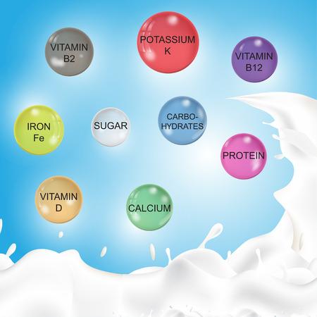 nutrient: Concept nutrient content of milk, vector illustration