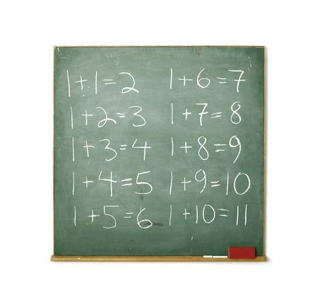 Old chalkboard with easy math isolated on white background photo