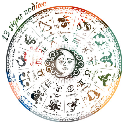 13 signs of the zodiac astrological symbols, vector illustration.