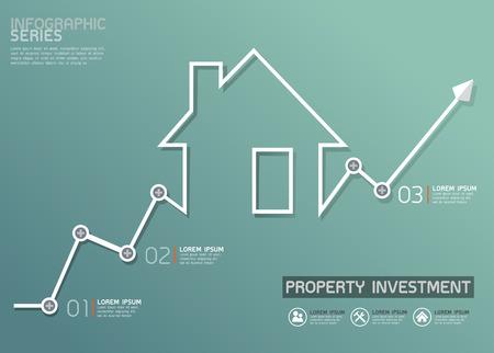 プロパティ投資線図テンプレート  イラスト・ベクター素材