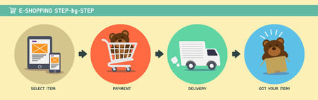 shopping cart icon: E-Shopping Step-by-Step Diagram